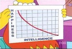 Lisa's Graph