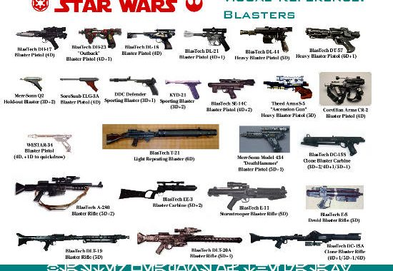 Bonus: Blasters for the player side screen
