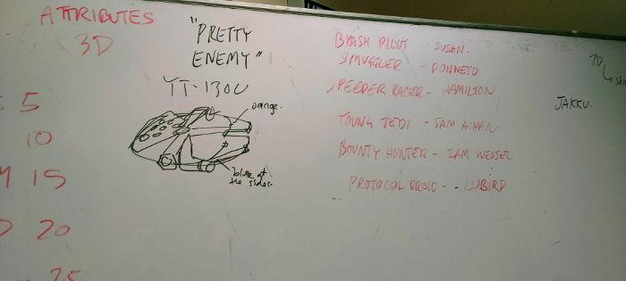 Whiteboard character list